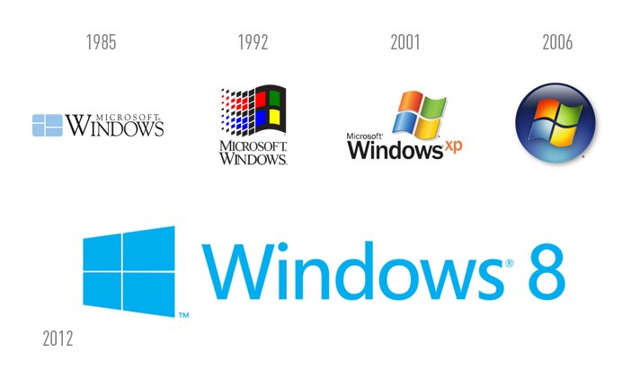 Windows 8 logo everything old is new again for Microsoft windows latest version