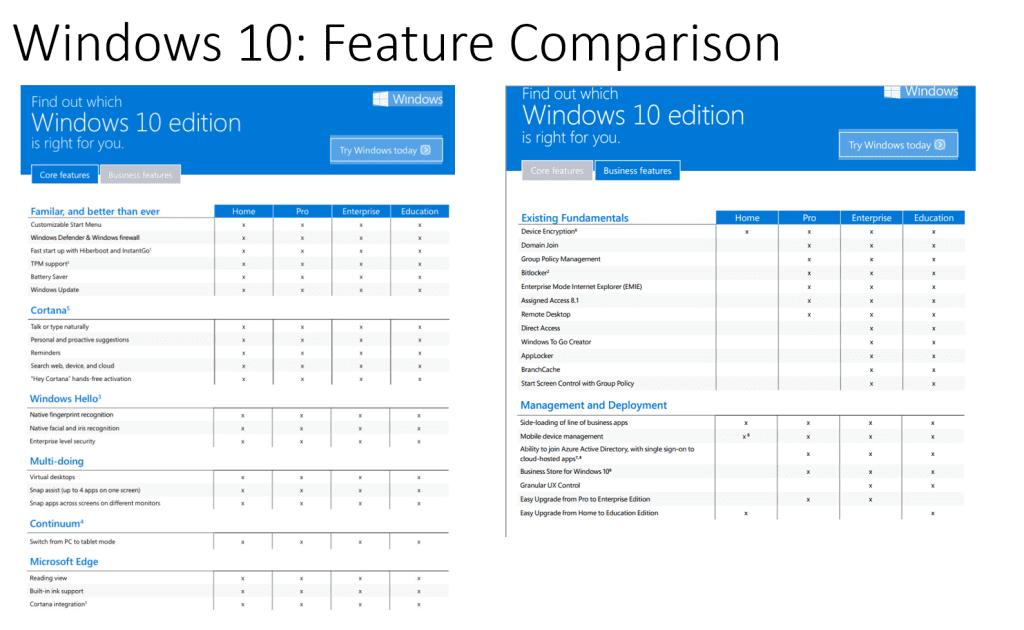 Windows10FeatureComparasion_2015-07-07_083322
